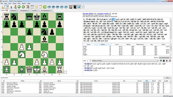 Hiarcs Chess Explorer showing the main panes